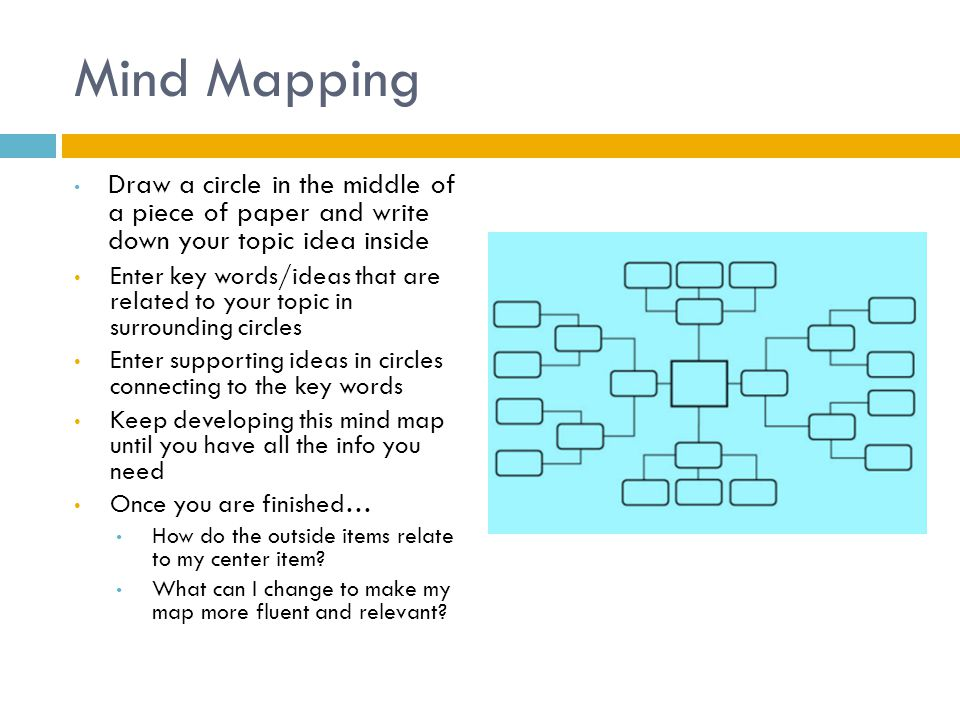 Mind Mapping Draw a circle in the middle of a piece of paper and write down your topic idea inside.
