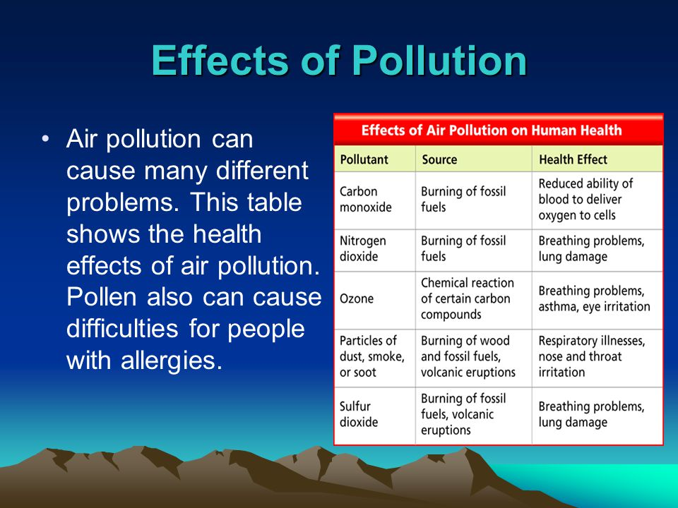 the various causes of air pollution today Causes and effects of air pollution  air pollution can also have various health-related  a chance to get to discover our earth as we know it today.