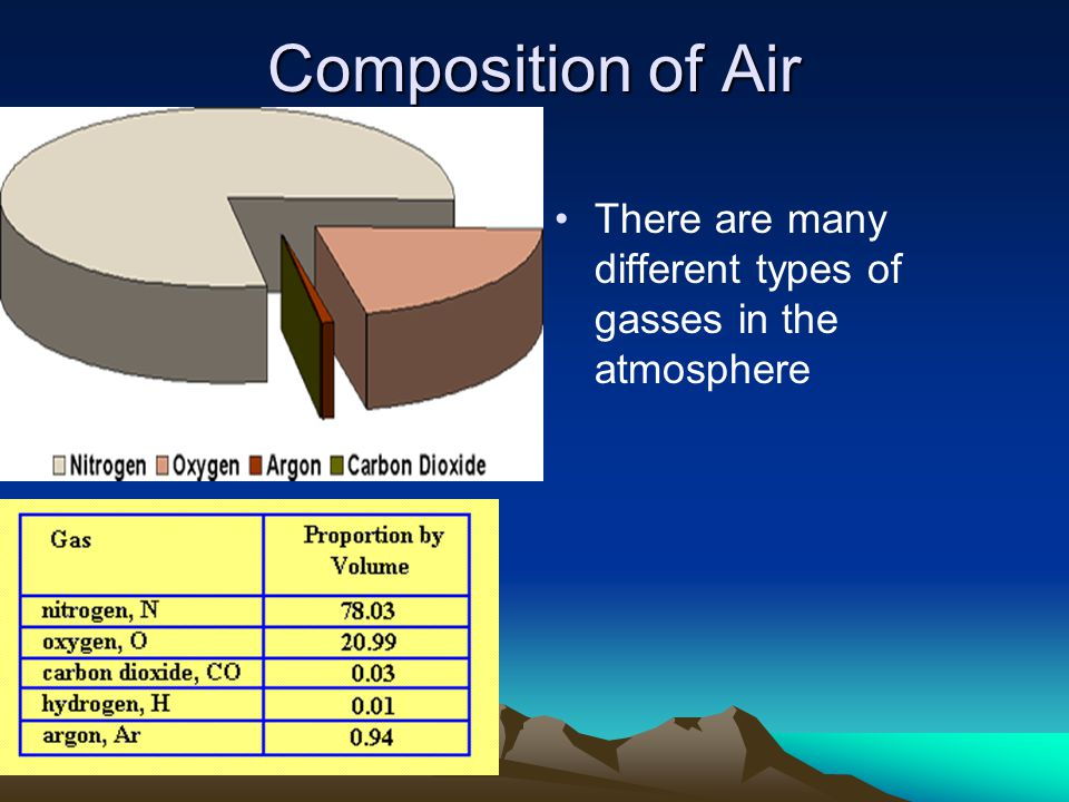different types of atmosphere Summary: all 4 jovian planets have distinct atmospheres with cloud layers that  govern the different types of gases that can condense sections: atmospheric.