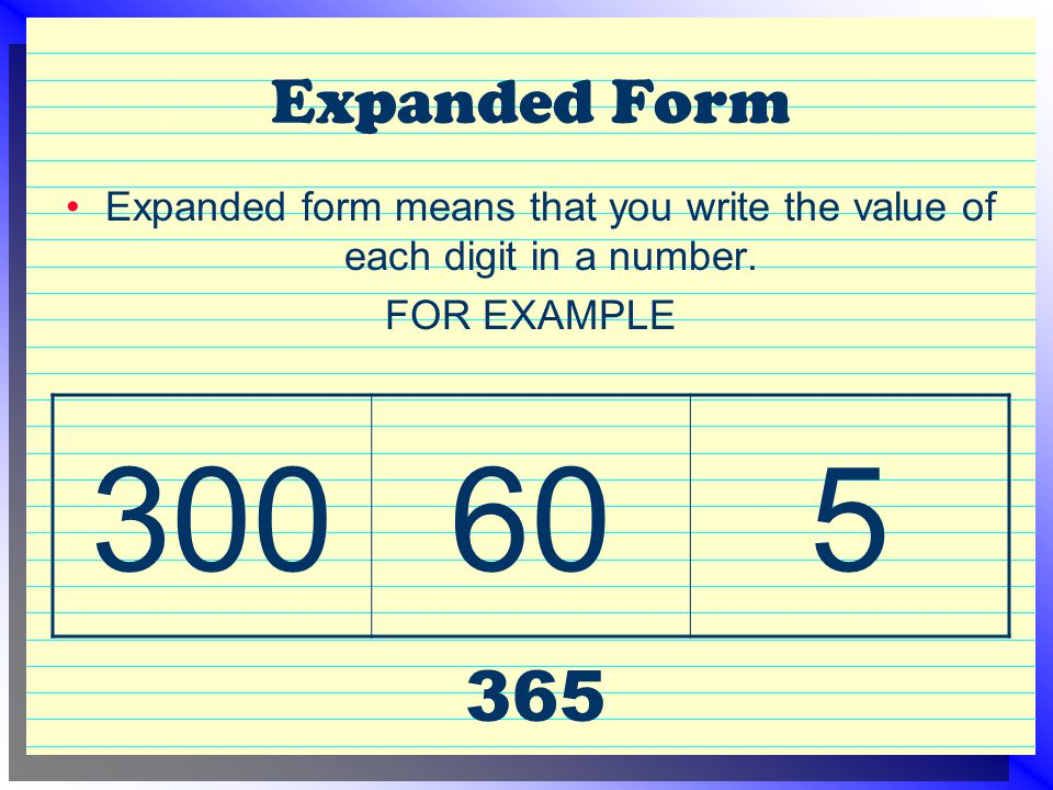 what does writing a number in standard form mean
