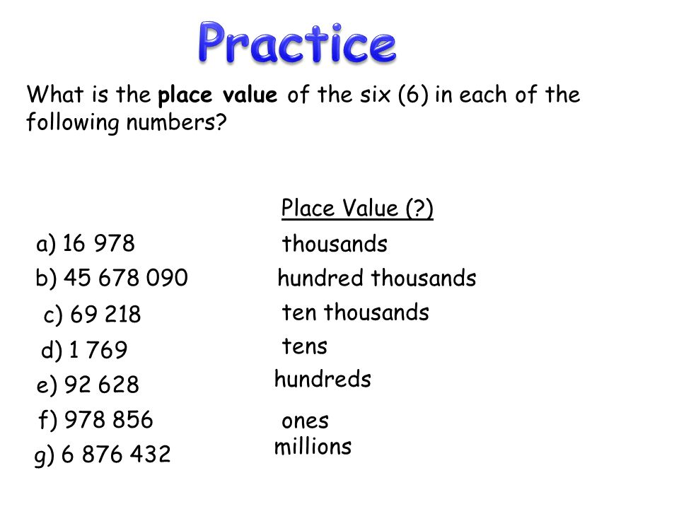 Practice What is the place value of the six (6) in each of the following numbers Place Value ( ) a) 16 978.