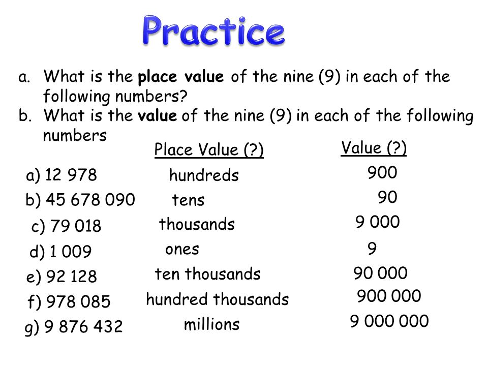 Practice What is the place value of the nine (9) in each of the following numbers