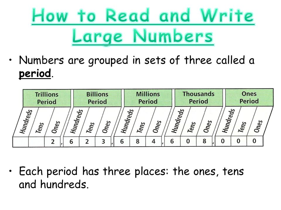 How to Read and Write Large Numbers