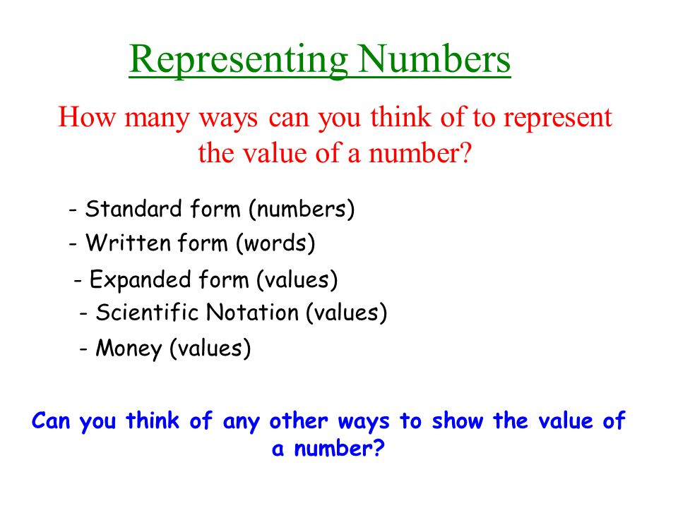 Can you think of any other ways to show the value of a number