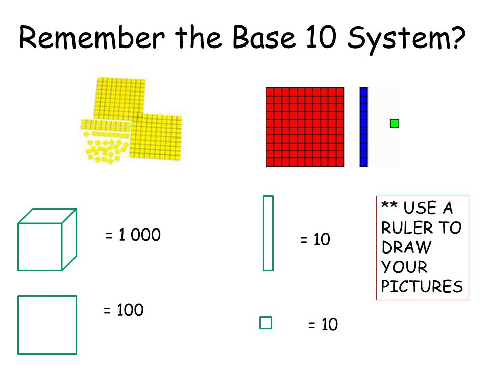 Remember the Base 10 System