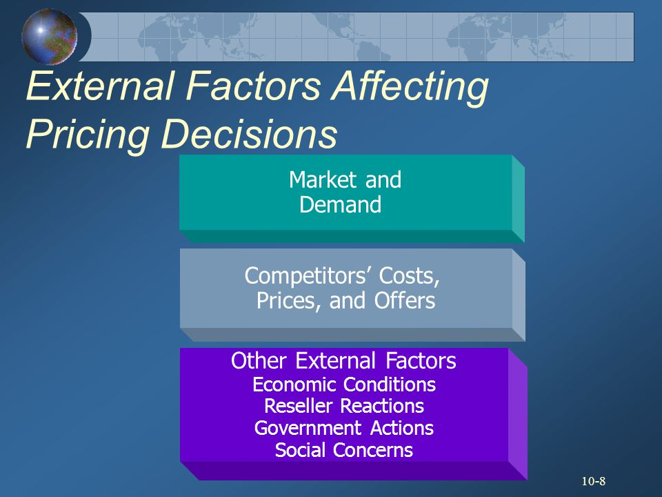 external factors that affect pricing decisions This article addresses a variety of factors that should be considered when  of  your product or service, your enterprise resources and environmental influences   some examples of objectives and their influence on pricing decisions are.