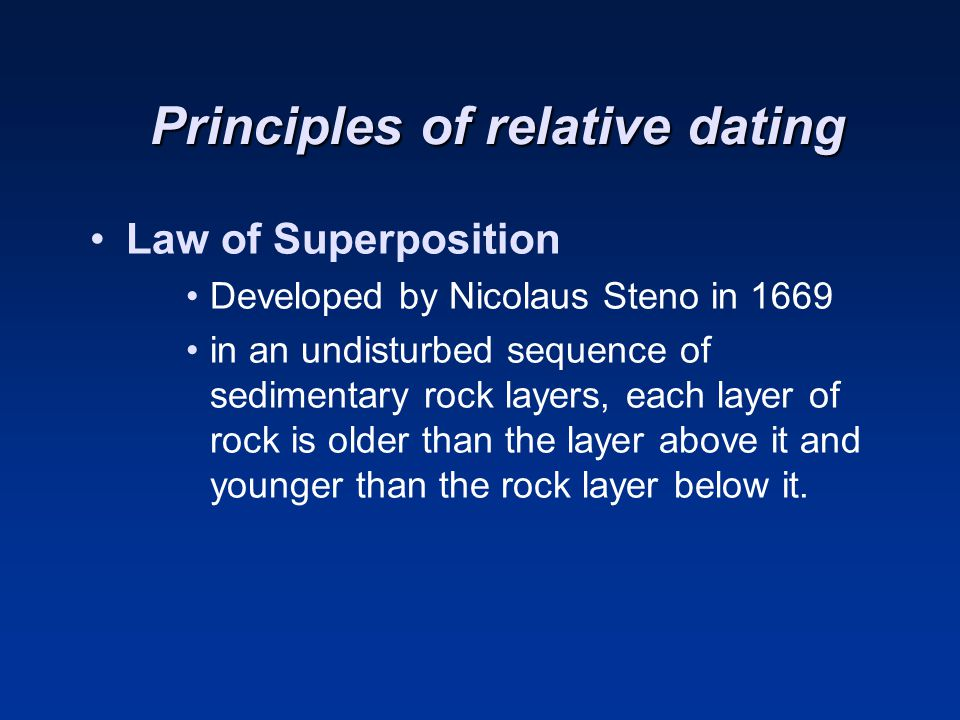 difference between relative and absolute dating of rocks and fossils
