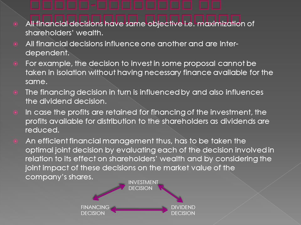 Inter-relation of Financial Decision