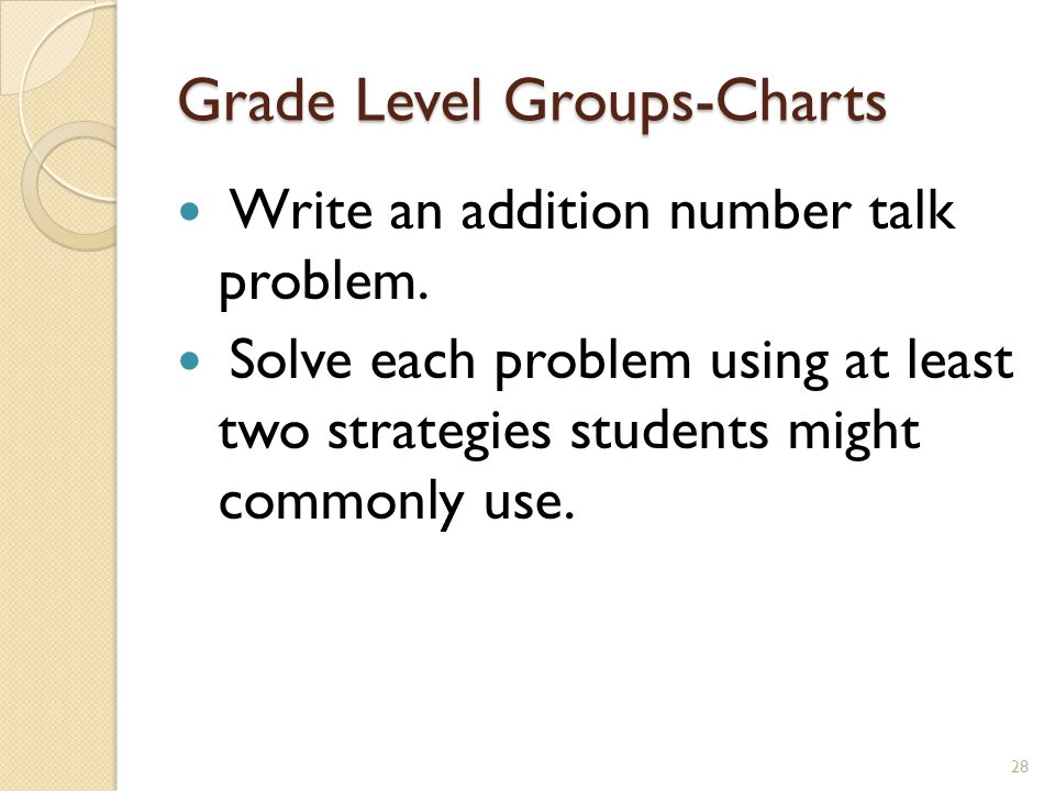 Grade Level Groups-Charts
