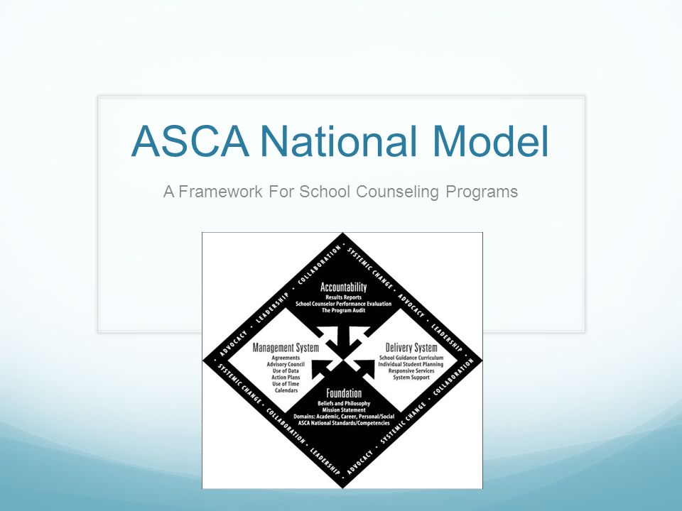 A Framework For School Counseling Programs Ppt Video Online Download
