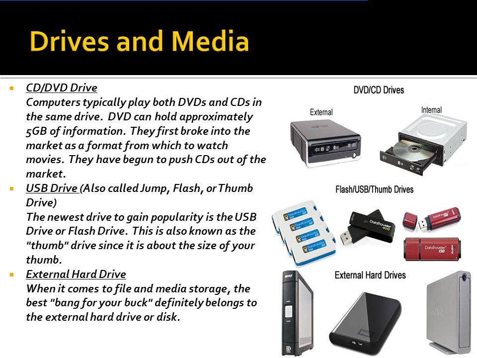 Drives and Media