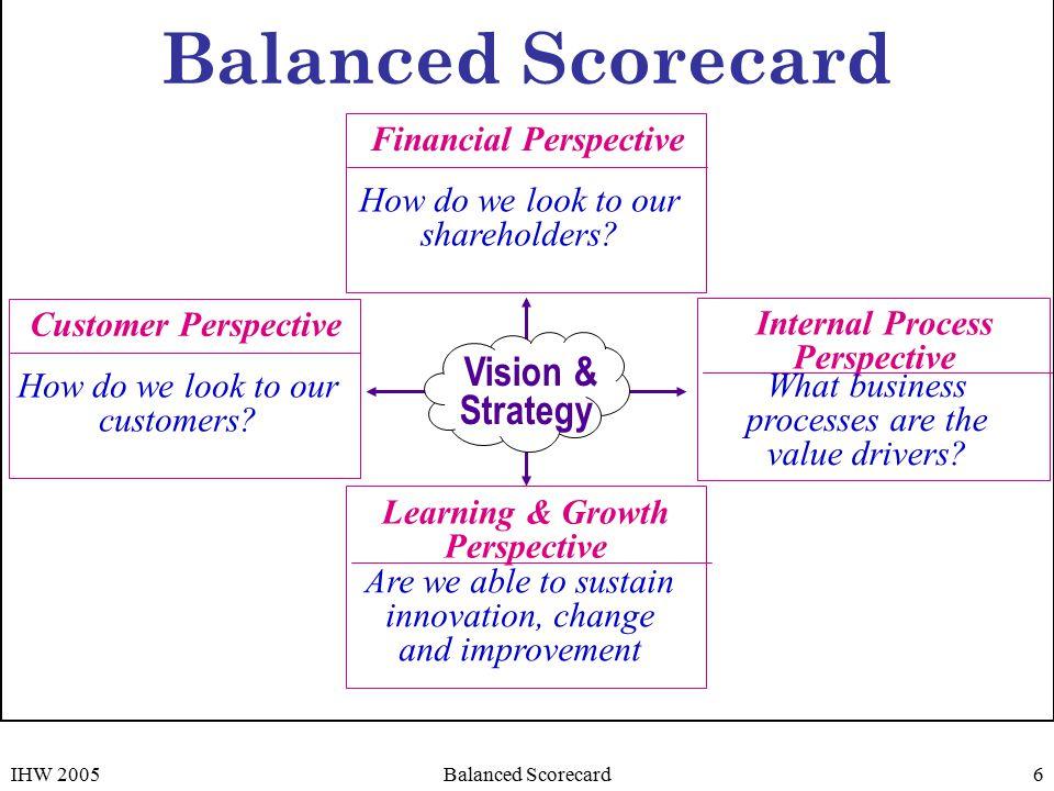 harley davidson balanced scorecard internal business perspective