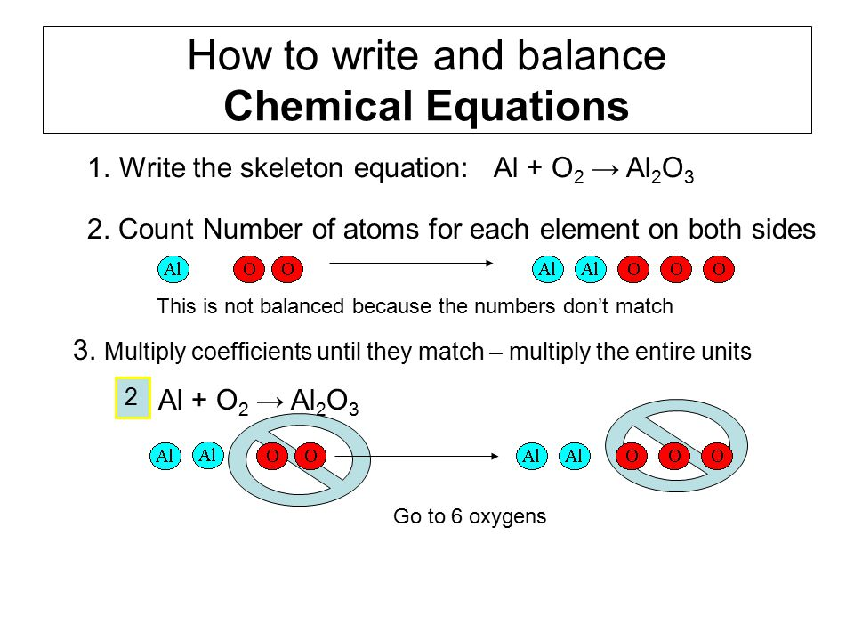 how to write chemical equations Writing chemical equations  counting atoms and balancing chemical equations write what is in blue - counting atoms and.