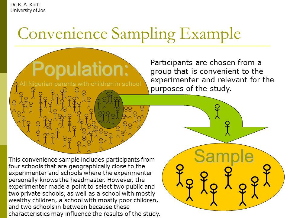 Convenience Sampling in Statistics: Definition ... - Study.com