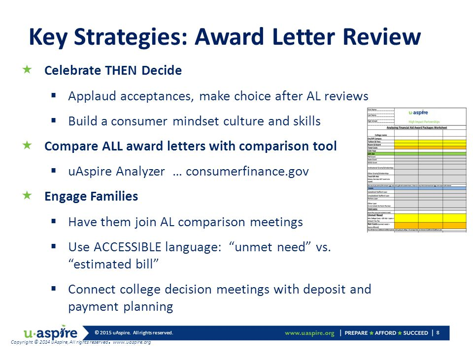 the power of award letter review and data analysis - ppt video