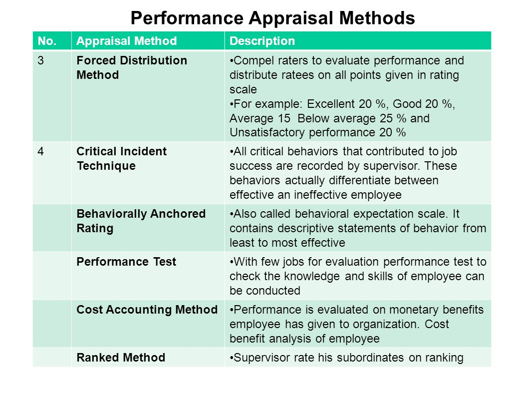 essay appraisal method form