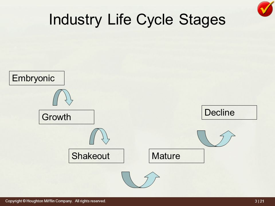 industry life cycle embryonic Increase in consumer confidence and expanding menu offerings within the industry starbucks dominates the  22) industry life cycle and market share concentration.