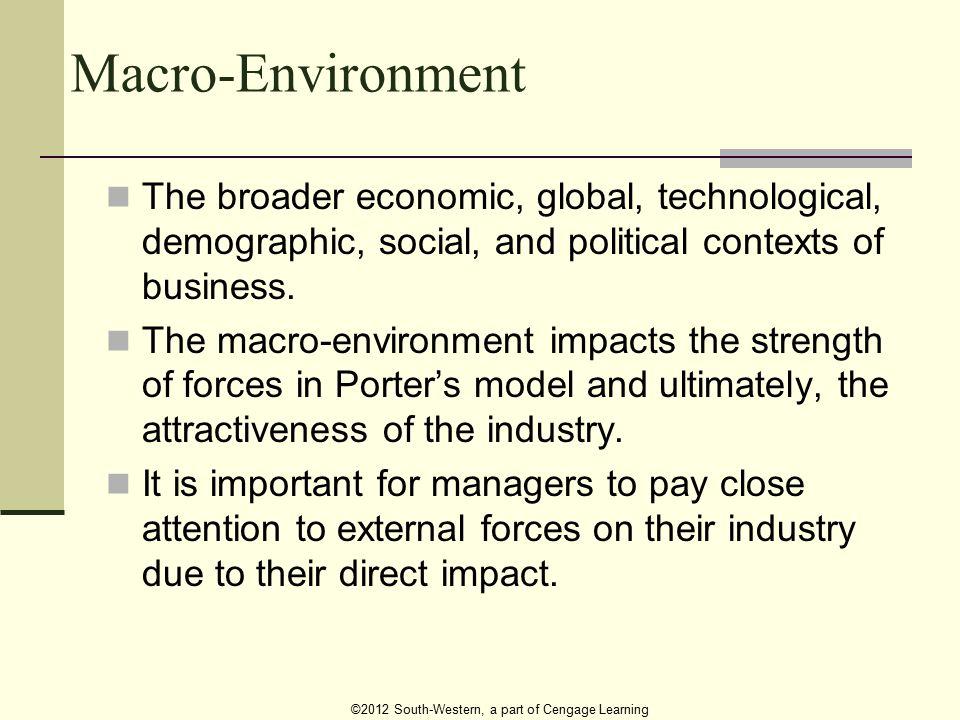 globalization macro environment Global macro shifts: environmental, social and governance factors in global macro investing 1 global macro shifts environmental, social and governance factors in global macro investing.