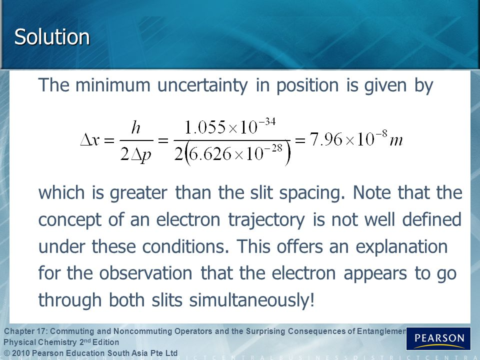 Solution The minimum uncertainty in position is given by