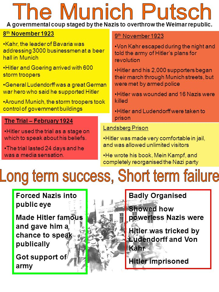 Success and failure of the nazi