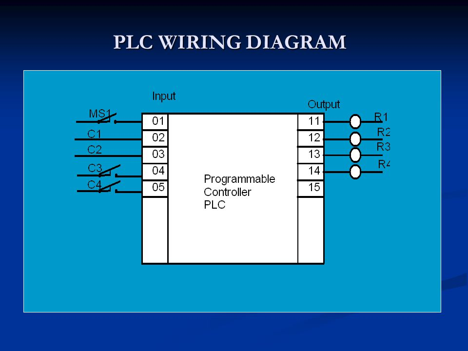 wiring diagram plc ladder diagram a ladder diagram is a means of graphically ... control wiring diagram of plc #12