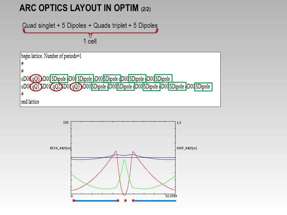 ARC OPTICS Layout in Optim (2/2)