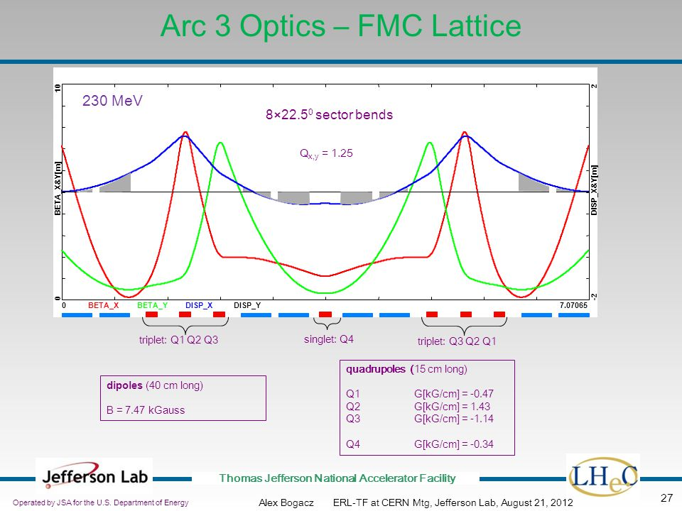 Arc 3 Optics – FMC Lattice