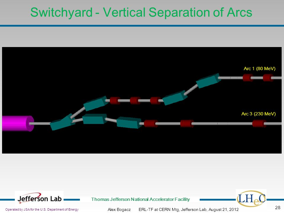 Switchyard - Vertical Separation of Arcs