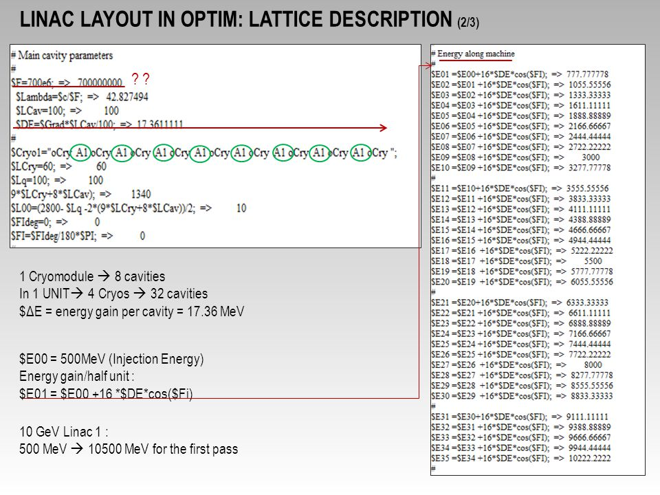 LINAC LAYOUT in OPTIM: Lattice description (2/3)