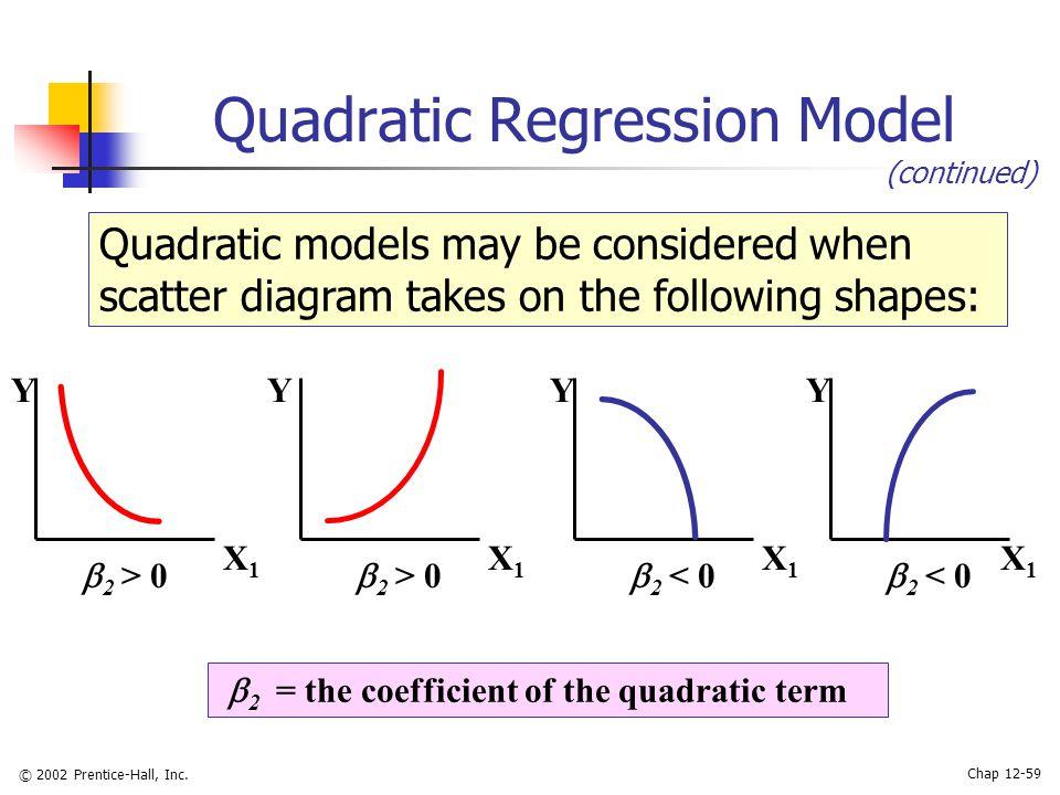100 quadratic regression worksheet math hombre quadratic geogebra day statistics for. Black Bedroom Furniture Sets. Home Design Ideas