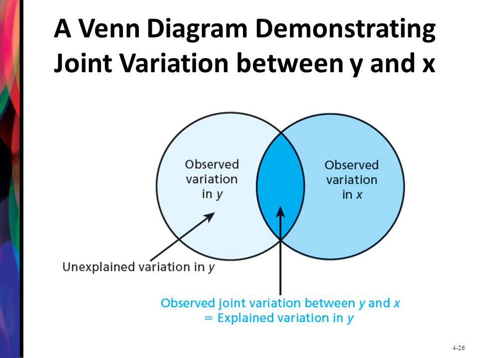 simple linear regression - ppt video online download venn diagram of joints