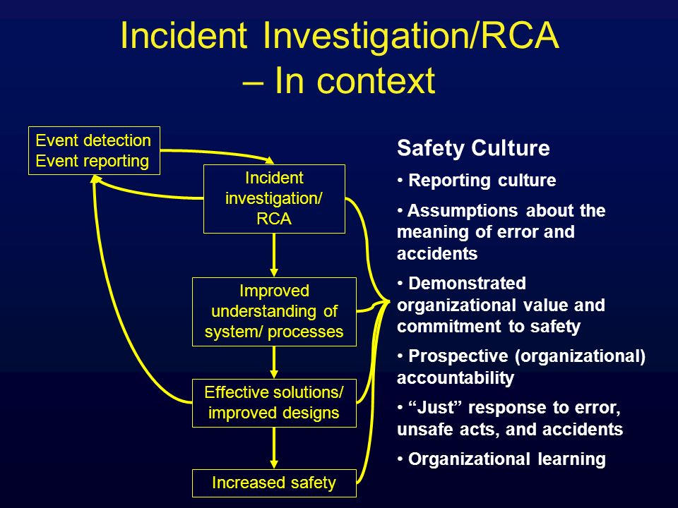 Incident Investigation/RCA – In context