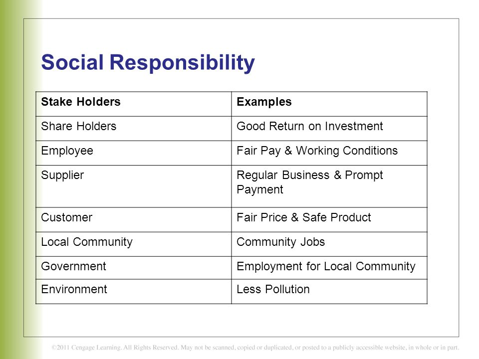 Social Responsibility Examples Choice Image Example Cover Letter