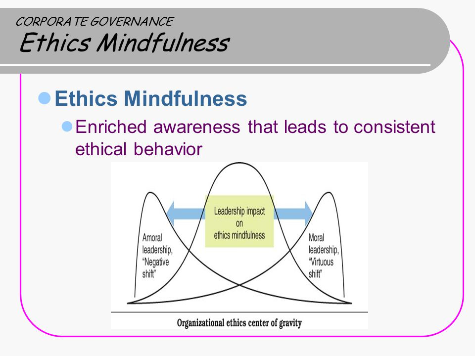 CORPORATE GOVERNANCE Ethics Mindfulness