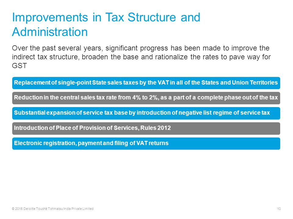 central tax rate