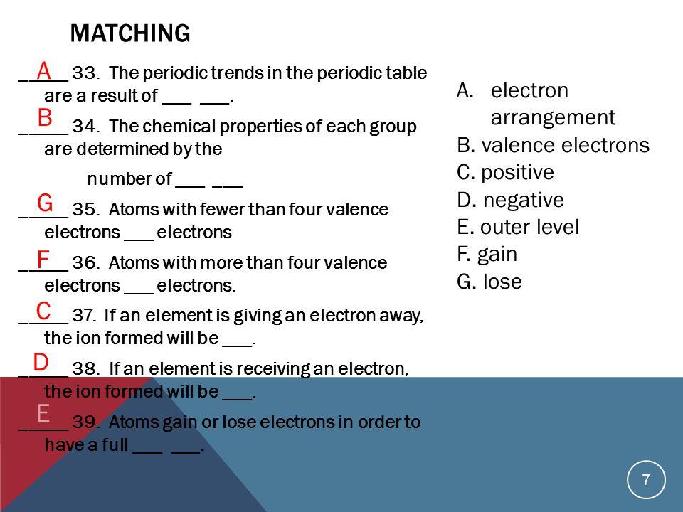 matching a b g f c d e electron arrangement b valence electrons 8 periodic table - Periodic Table Arranged By Valence Electrons