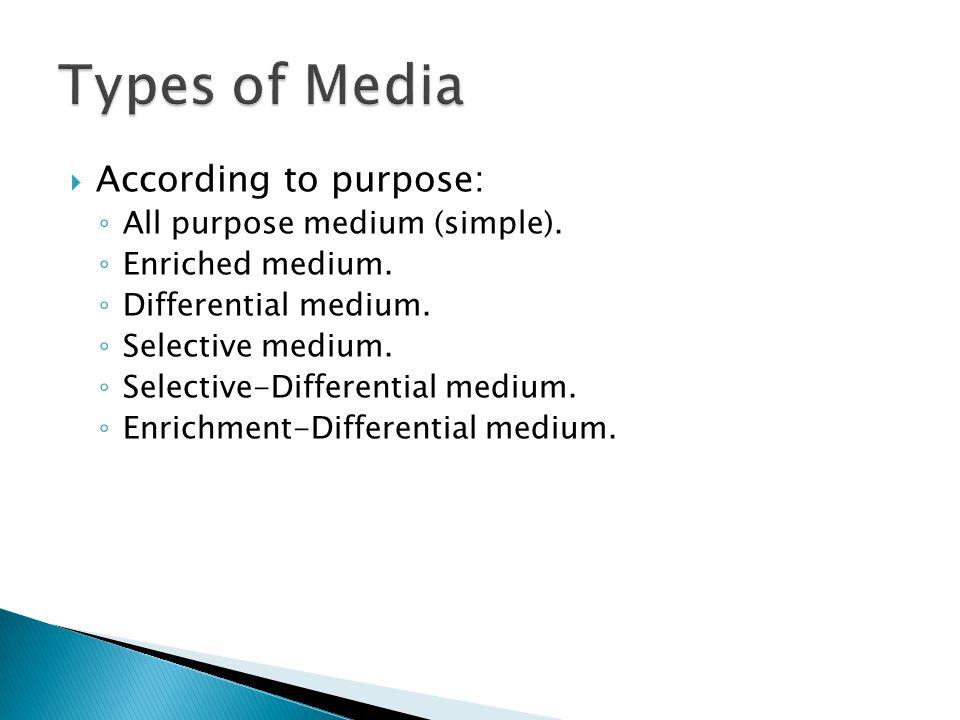 Types of Media According to purpose: All purpose medium (simple).