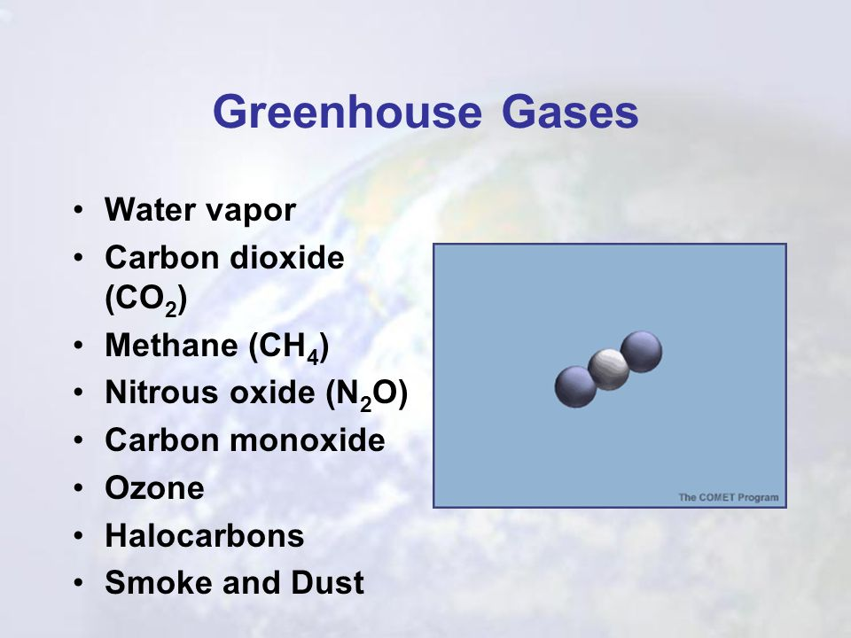 Greenhouse Gases Water vapor Carbon dioxide (CO2) Methane (CH4)