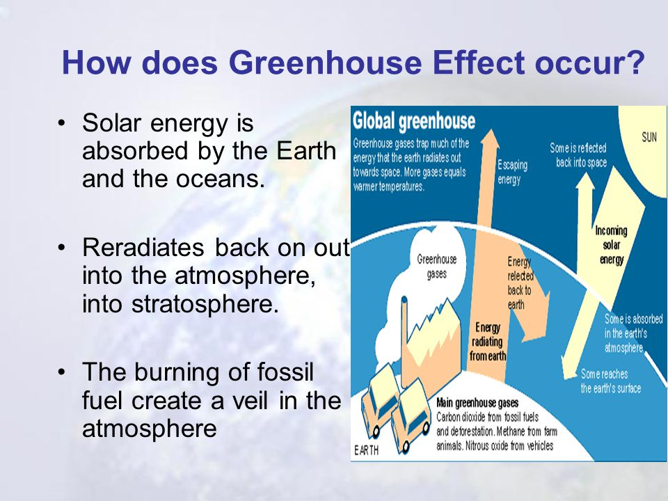 How does Greenhouse Effect occur