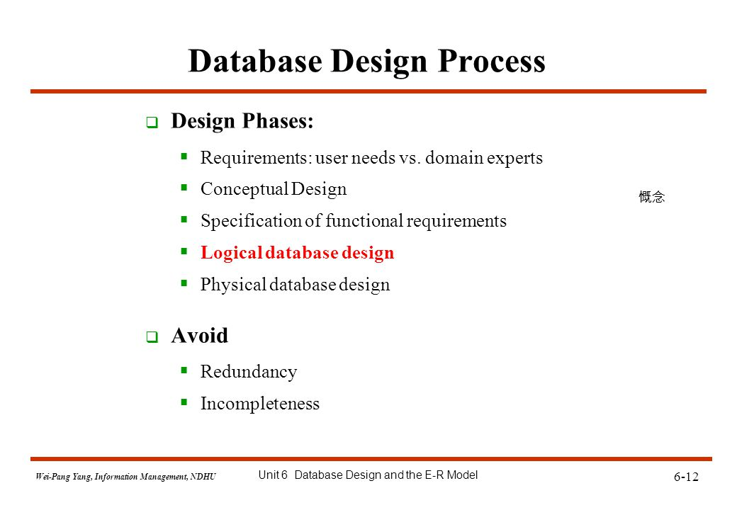 database normalization and logical process concept Discusses features of a logical data model and steps in designing a logical  database model  normalization occurs at this level  comparing the logical  data model shown above with the conceptual data model diagram, we see the  main.