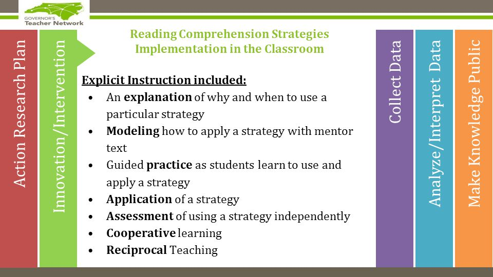 reading comprehension action research Sulistyo (2008:62) conducted an action research using the qar strategy in improving the students' reading comprehension skills of kanjuruhan universitiy summed up that the qar strategy was an effective strategy in improving the students' reading comprehension skill.