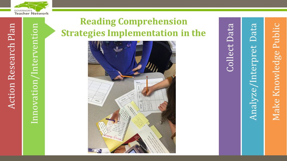 Design Classroom Action Research ~ Using action research to empower north carolina educators