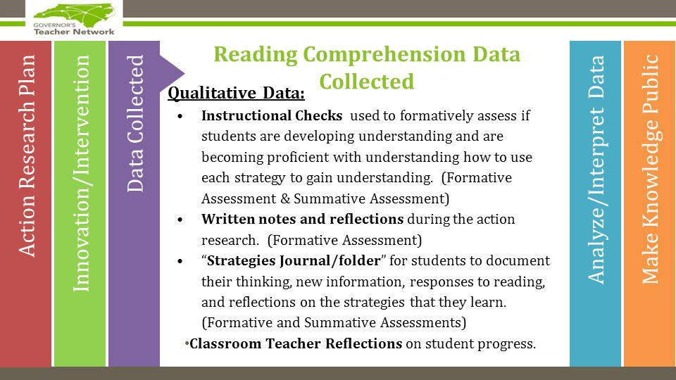 qualitative research paper on reading comprehension Assessment to enhance the teaching of reading comprehension to grade 3  siswati-  the study was qualitative in nature and was a case study of seven  teachers  skills in assessing their own work they relied on the teacher's  assessment.