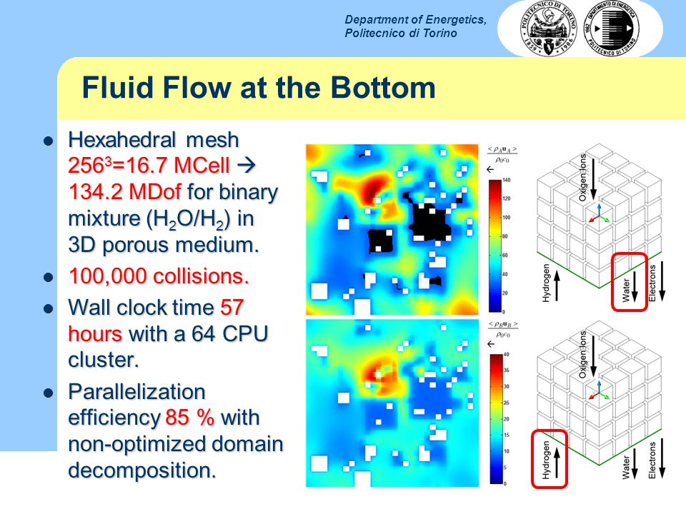 Fluid Flow at the Bottom