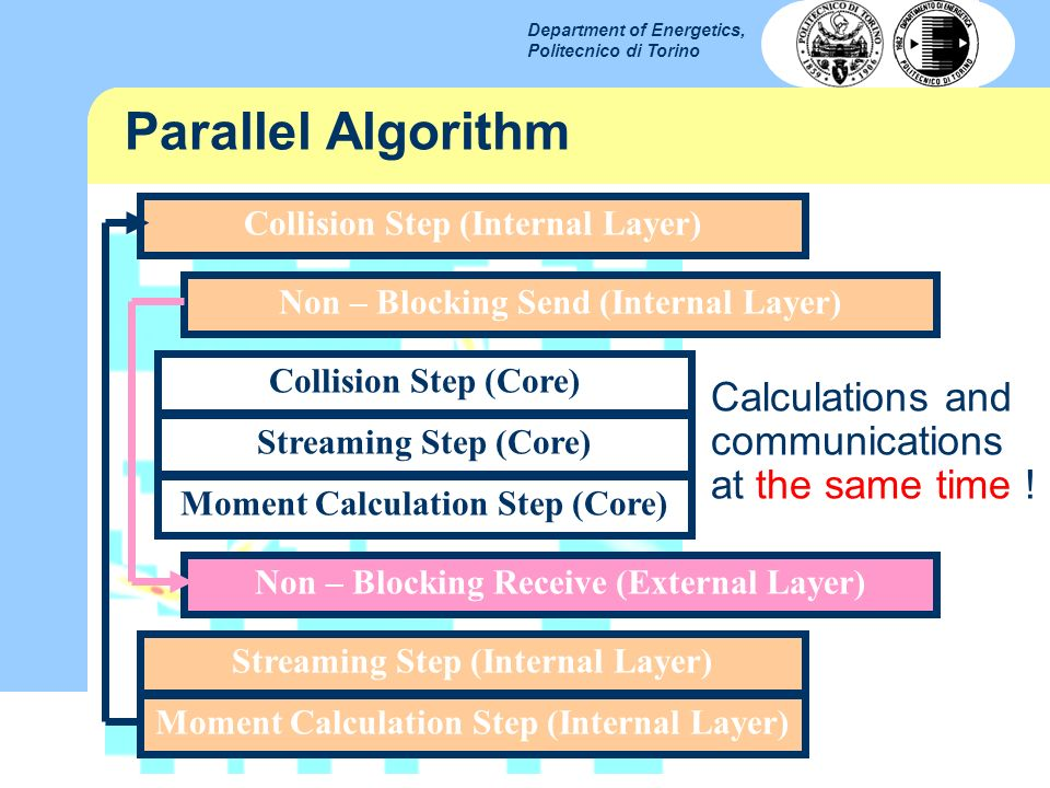 Parallel Algorithm Calculations and communications at the same time !
