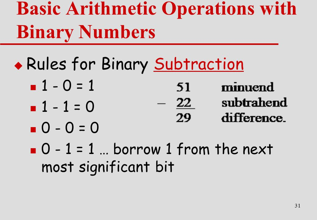 Basic Arithmetic Operations with Binary Numbers