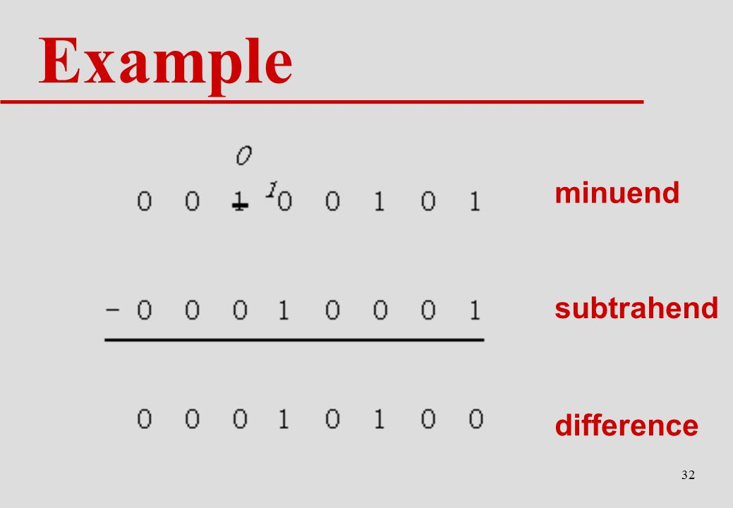 Example minuend subtrahend difference