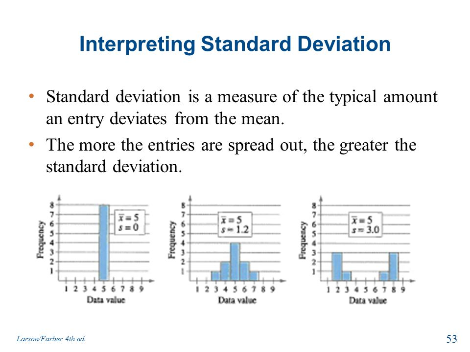 how to interpret descriptive statistics mean and standard deviation