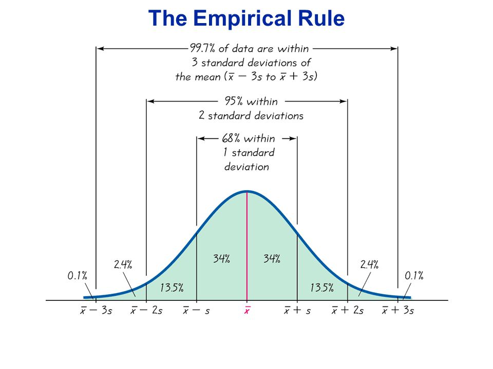 Descriptive Statistics Ppt Video Online Download
