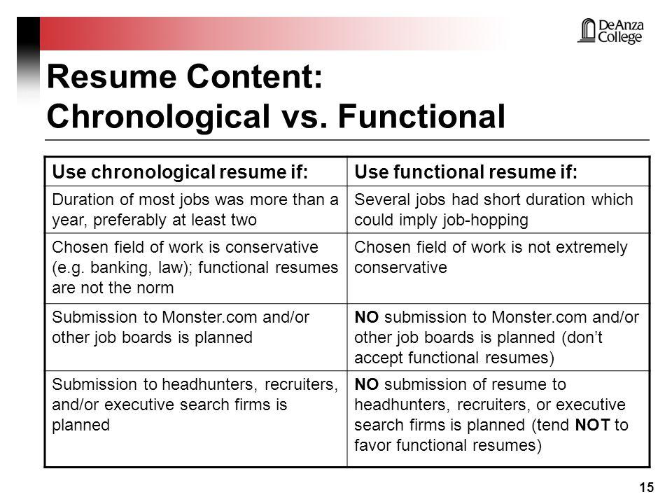 Functional Resumes Resume Executive Level Resume Resume Functional